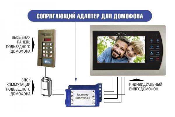 Адаптеры для видеодомофонов