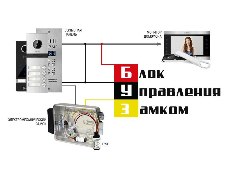 Где купить выгодно блок управления замком домофона?
