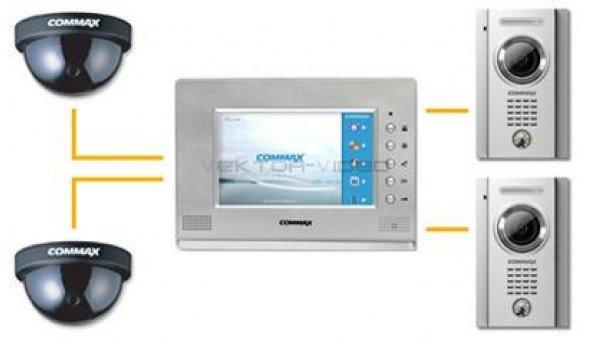 Для квартиры CDV-71AM White-Pearl+DRC-4CPN2+адаптер